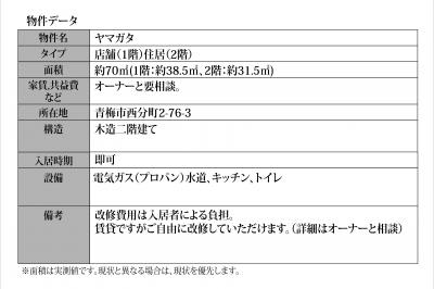 物件情報⑥ 元リーガルシューズ専門店